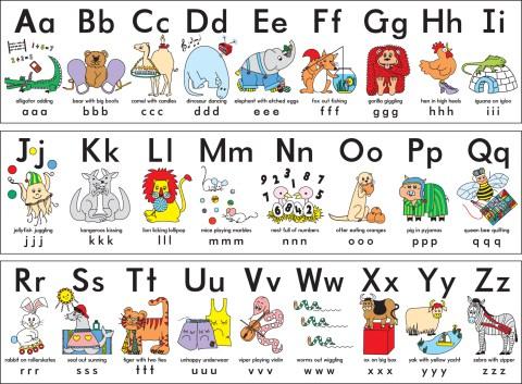 تعلم حروف الانجليزي وكل الحروف الانجليزية كبتل وسمول 1