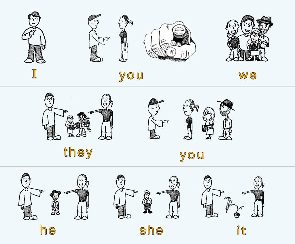 الضمائر في الانجليزية 1
