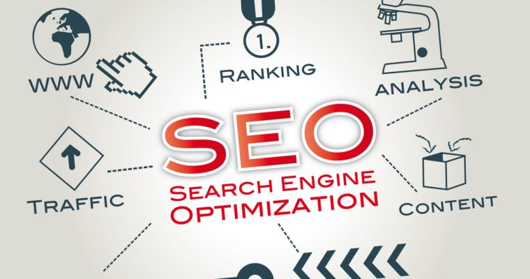 Search Engine Optmization Basics 1