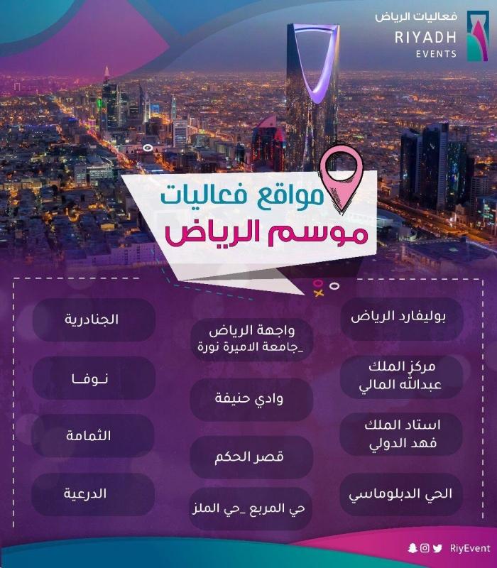 أماكن فعاليات موسم الرياض
